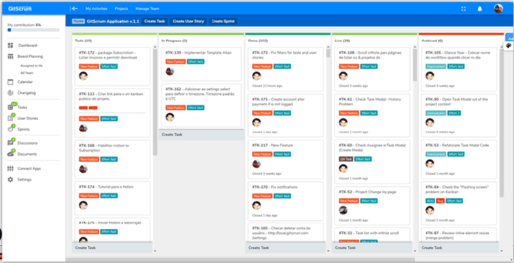 Gitscrum Review Best Tool For Project Management Cartvela